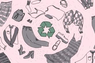Hållbart mode klimat återvinning second hand cirkulär